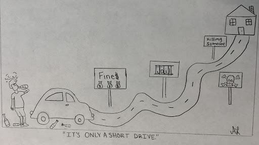 Think before you drive